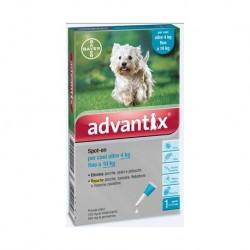 Advantix Spoton 1 Pipetta...