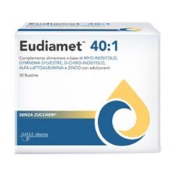Lo. Li. Pharma Eudiamet...
